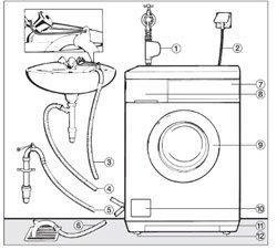 Установка стиральной машины. Миасские сантехники.